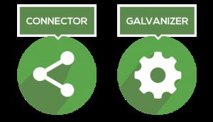 Connector Galvanizer